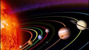 الليل والنهار والشمس والقمر (حركة الأرض)
